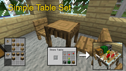 how to use a casting table in minecraft