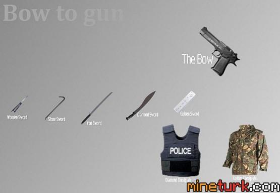 http://www.img2.9minecraft.net/TexturePack/Bow-to-gun-texture-pack-1.jpg