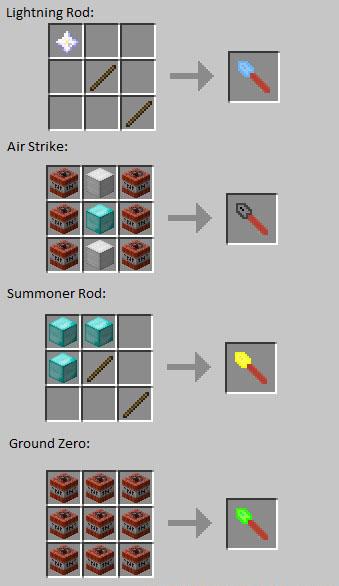 PowerItems Mod 5 PowerItems Modu [1.7.2]