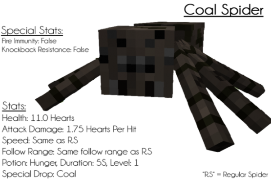 Ore-Spiders-Mod-6.png